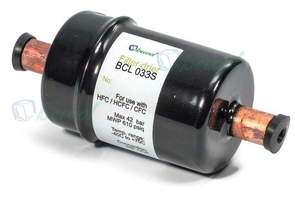BCL033S